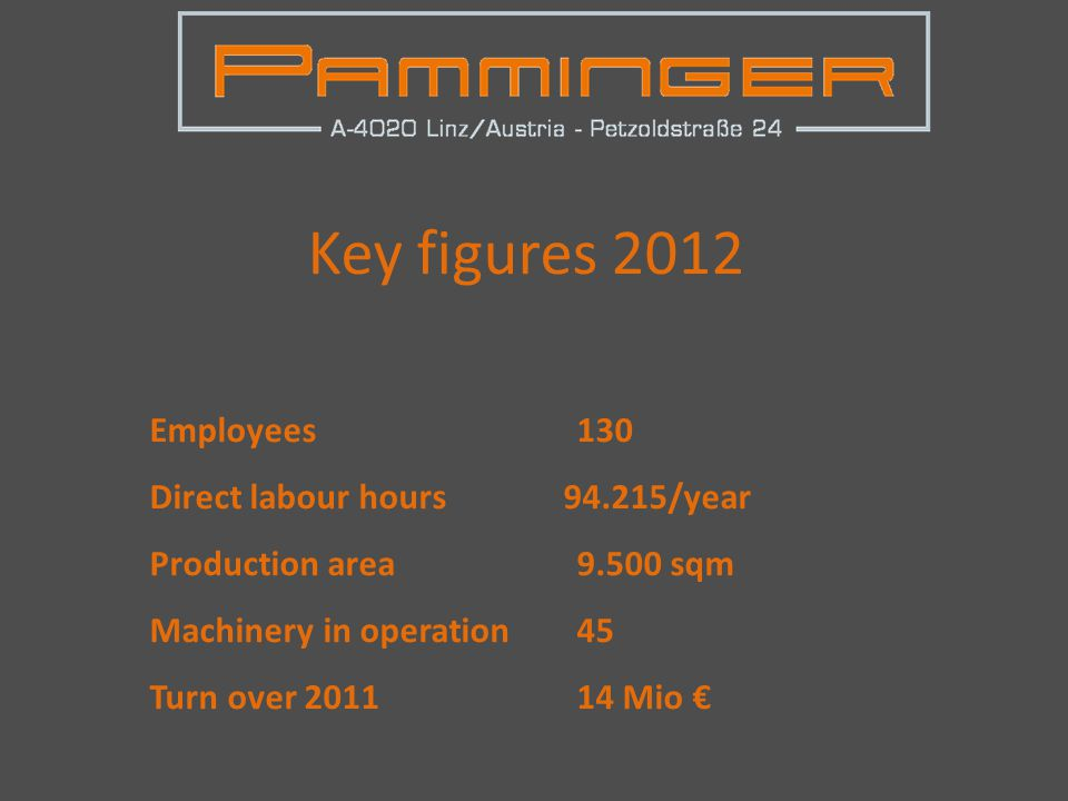 Key figures 2012 Employees130 Direct labour hours 94.215/year Production area9.500 sqm Machinery in operation45 Turn over 201114 Mio