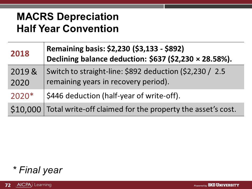 72 MACRS Depreciation Half Year Convention 2018 Remaining basis: $2,230 ($3,133 - $892) Declining balance deduction: $637 ($2,230 × 28.58%). 2019 & 20