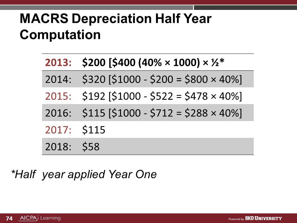 74 MACRS Depreciation Half Year Computation 2013: $200 [$400 (40% × 1000) × ½* 2014: $320 [$1000 - $200 = $800 × 40%] 2015: $192 [$1000 - $522 = $478