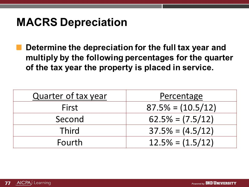 77 MACRS Depreciation Determine the depreciation for the full tax year and multiply by the following percentages for the quarter of the tax year the p