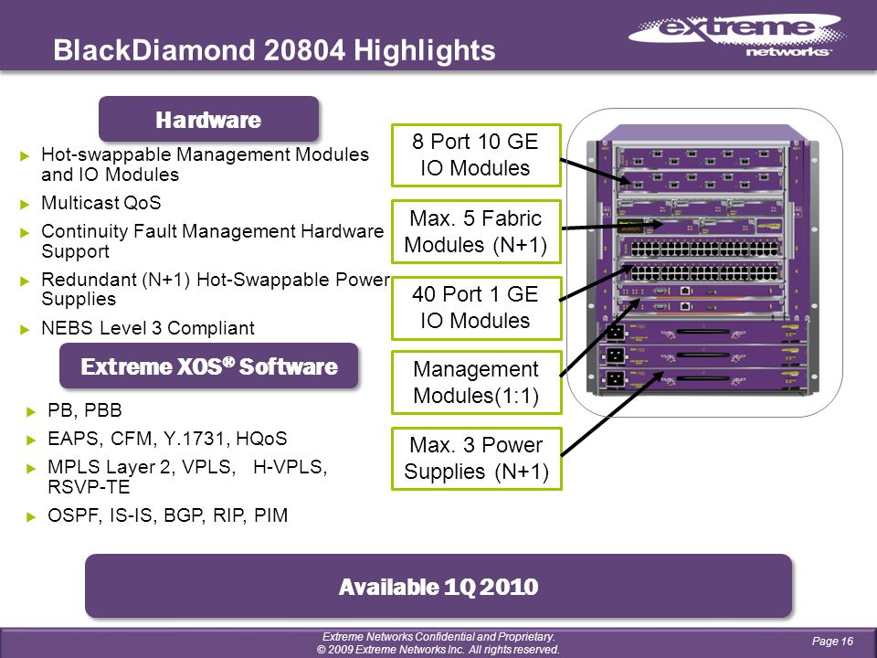 BlackDiamond 20804 Highlights Page 16 8 Port 10 GE IO Modules 40 Port 1 GE IO Modules Management Modules(1:1) Max.