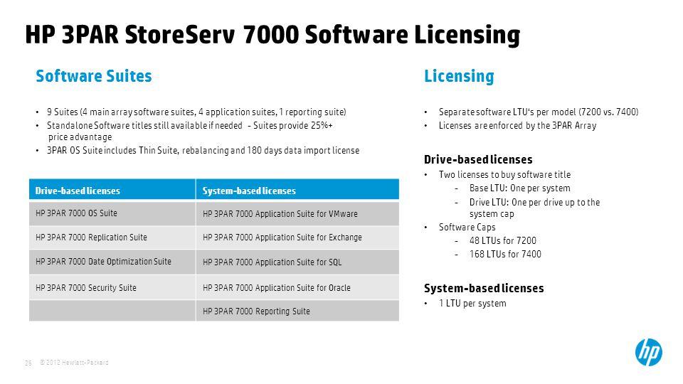 © 2012 Hewlett-Packard 26 Drive-based licensesSystem-based licenses HP 3PAR 7000 OS Suite HP 3PAR 7000 Application Suite for VMware HP 3PAR 7000 Repli