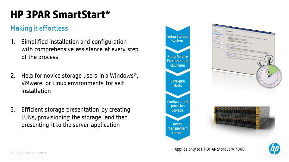 © 2012 Hewlett-Packard 28 Making it effortless HP 3PAR SmartStart* 1.