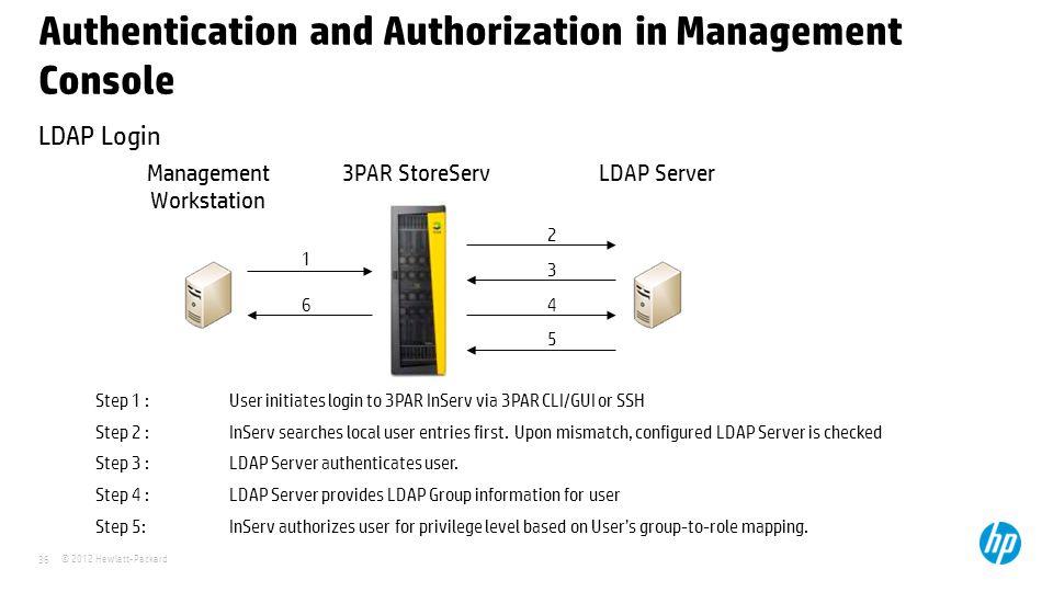 © 2012 Hewlett-Packard 36 LDAP Login Authentication and Authorization in Management Console Management Workstation 3PAR StoreServLDAP Server 1 2 3 4 5