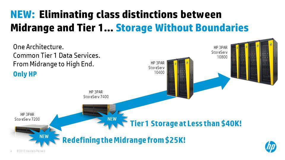 © 2012 Hewlett-Packard 4 NEW: Eliminating class distinctions between Midrange and Tier 1… Storage Without Boundaries HP 3PAR StoreServ 10800 HP 3PAR S