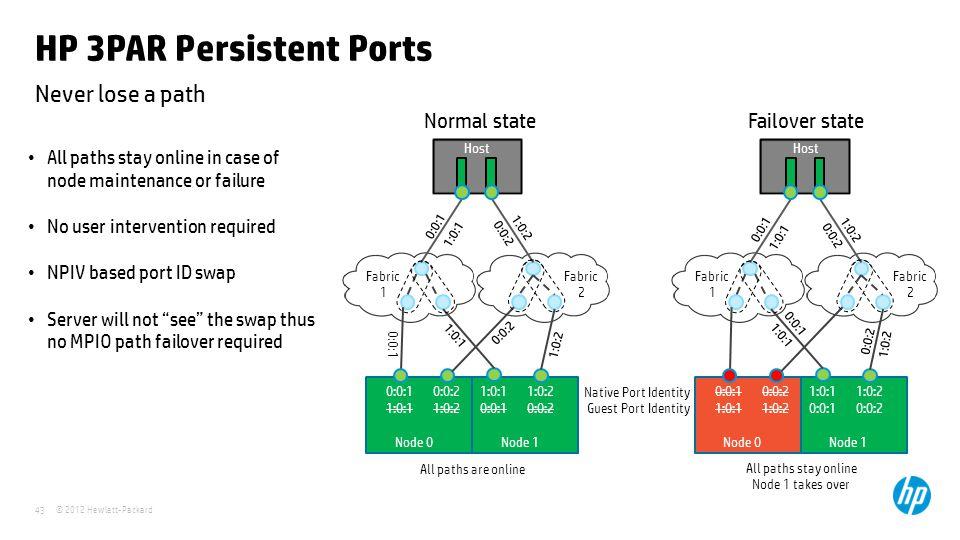 © 2012 Hewlett-Packard 43 0:0:1 1:0:1 All paths are online Fabric 1 Host Node 0Node 1 0:0:1 1:0:1 Fabric 2 0:0:2 1:0:2 0:0:2 1:0:2 Normal state Native