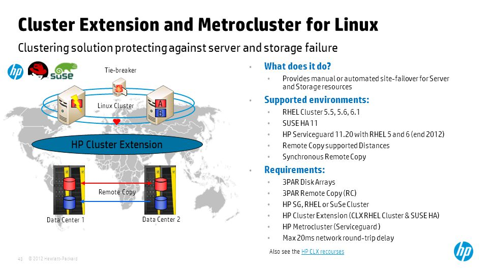 © 2012 Hewlett-Packard 48 Clustering solution protecting against server and storage failure Cluster Extension and Metrocluster for Linux What does it
