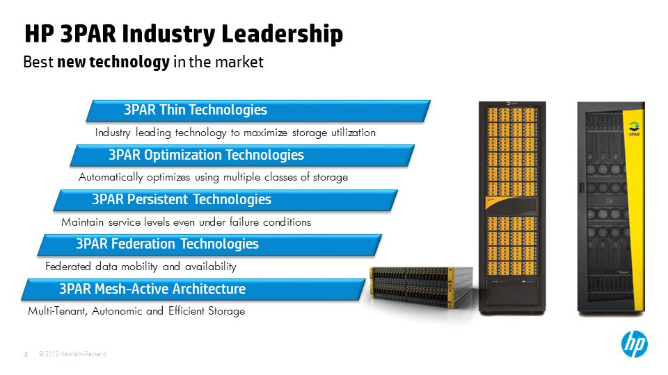 © 2012 Hewlett-Packard 5 3PAR Thin Technologies Industry leading technology to maximize storage utilization Automatically optimizes using multiple cla
