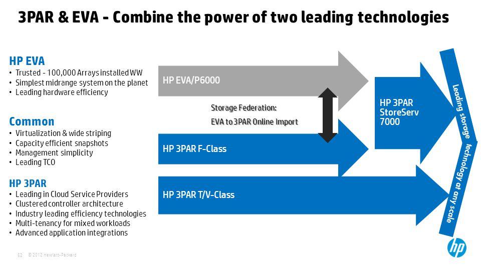 © 2012 Hewlett-Packard 52 3PAR & EVA - Combine the power of two leading technologies HP EVA Trusted - 100,000 Arrays installed WW Simplest midrange sy