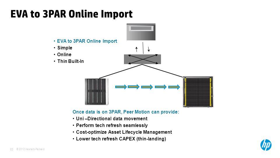 © 2012 Hewlett-Packard 53 EVA to 3PAR Online Import Once data is on 3PAR, Peer Motion can provide: Uni –Directional data movement Perform tech refresh