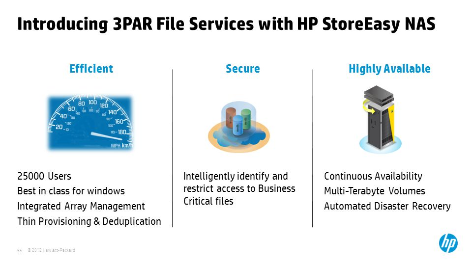 © 2012 Hewlett-Packard 66 Introducing 3PAR File Services with HP StoreEasy NAS Efficient 25000 Users Best in class for windows Integrated Array Management Thin Provisioning & Deduplication Secure Intelligently identify and restrict access to Business Critical files Highly Available Continuous Availability Multi-Terabyte Volumes Automated Disaster Recovery