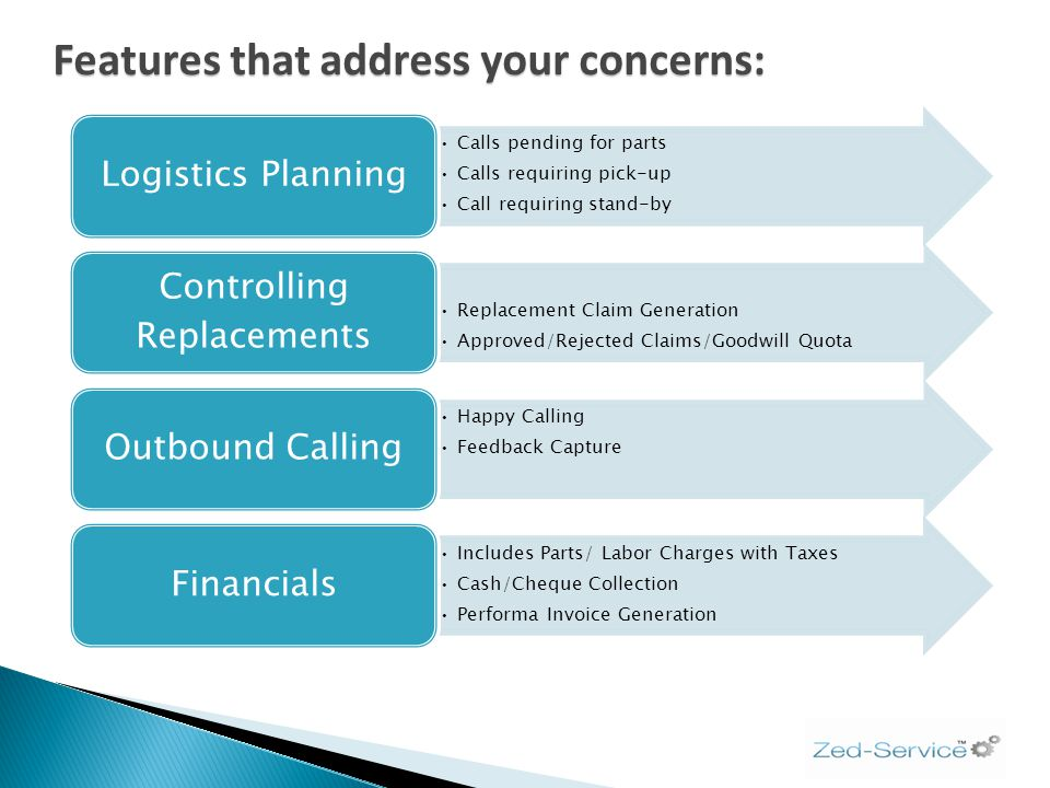 Features that address your concerns: Calls pending for parts Calls requiring pick-up Call requiring stand-by Logistics Planning Replacement Claim Generation Approved/Rejected Claims/Goodwill Quota Controlling Replacements Happy Calling Feedback Capture Outbound Calling Includes Parts/ Labor Charges with Taxes Cash/Cheque Collection Performa Invoice Generation Financials