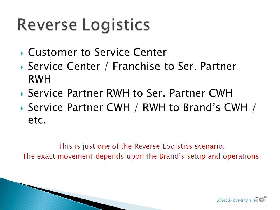Customer to Service Center Service Center / Franchise to Ser. Partner RWH Service Partner RWH to Ser. Partner CWH Service Partner CWH / RWH to Brands