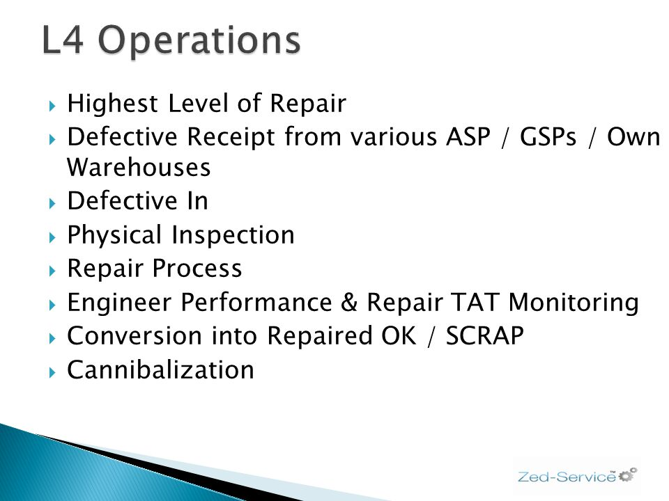Highest Level of Repair Defective Receipt from various ASP / GSPs / Own Warehouses Defective In Physical Inspection Repair Process Engineer Performanc