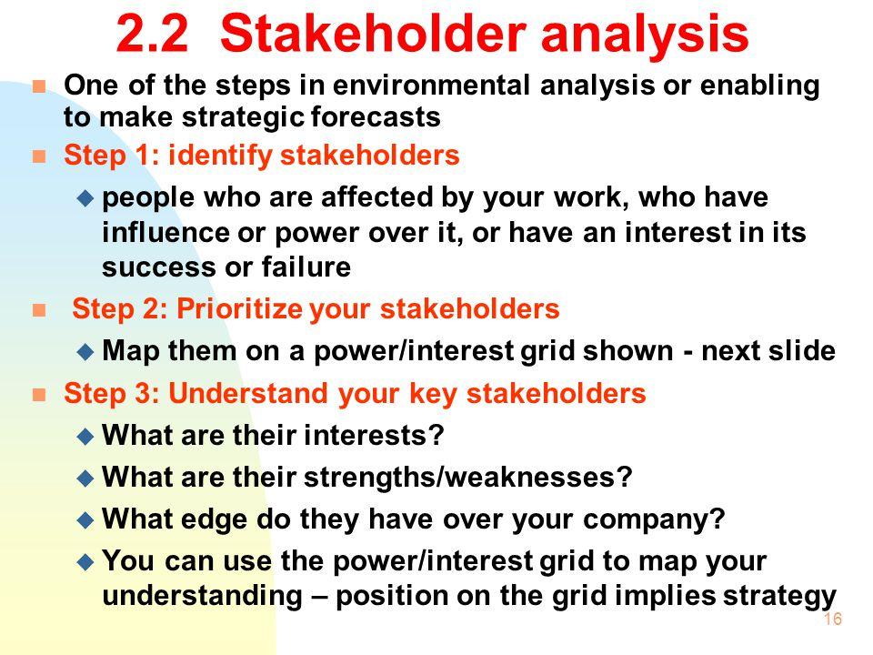 15 Strategic analysis framework Ext. environmentLikely changeStrategic implications Political Economic Socio-cultural Technological Ecological Legal I