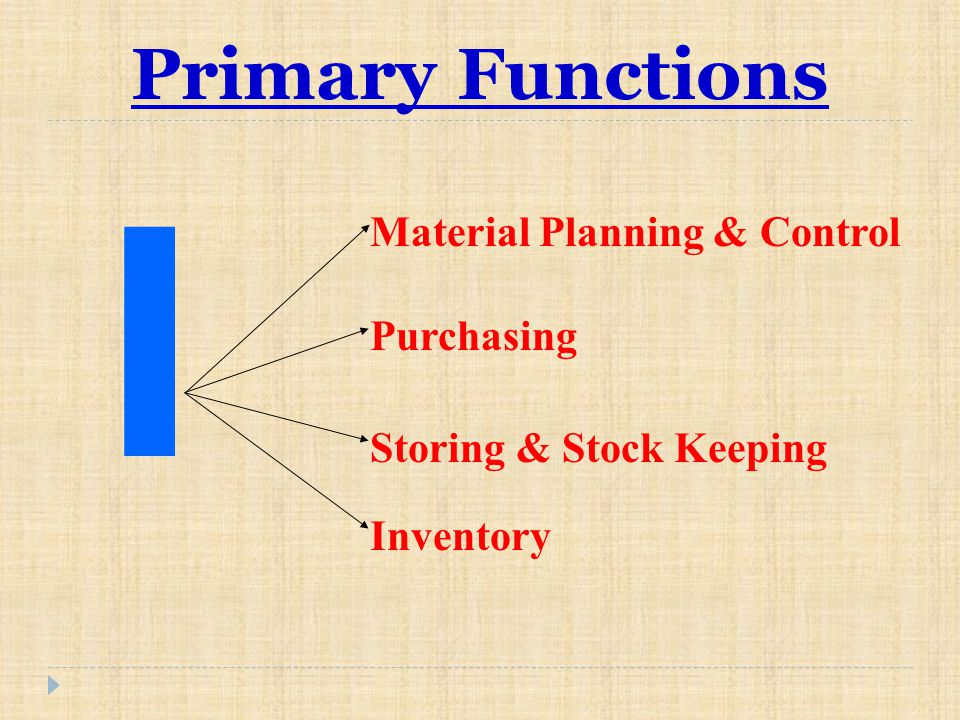 Primary Functions 1 Material Planning & Control Purchasing Storing & Stock Keeping Inventory
