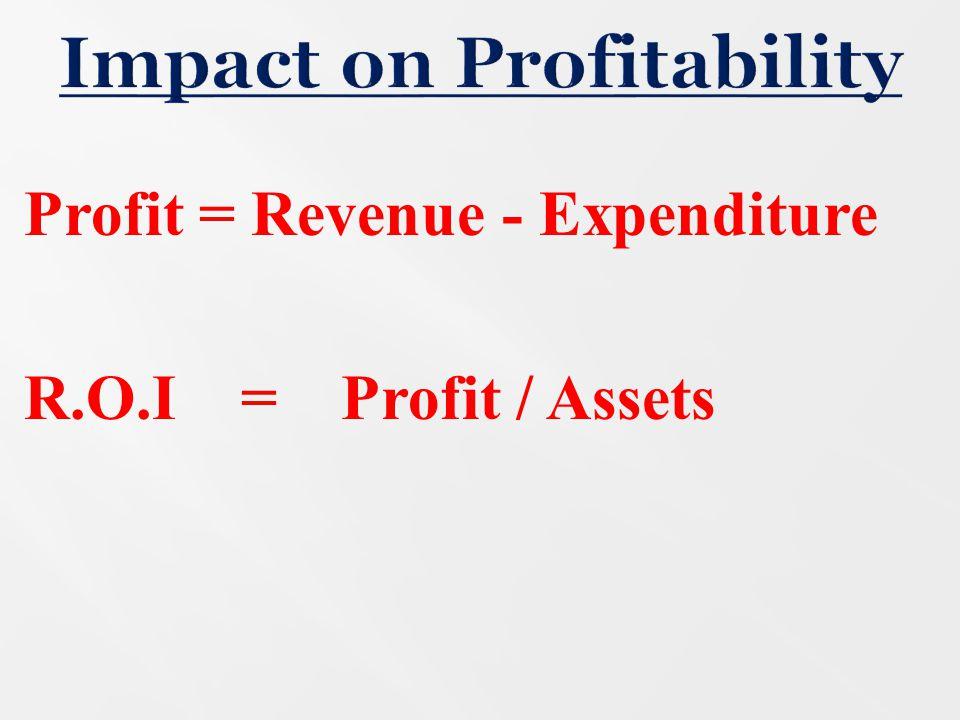 Profit = Revenue - Expenditure R.O.I = Profit / Assets