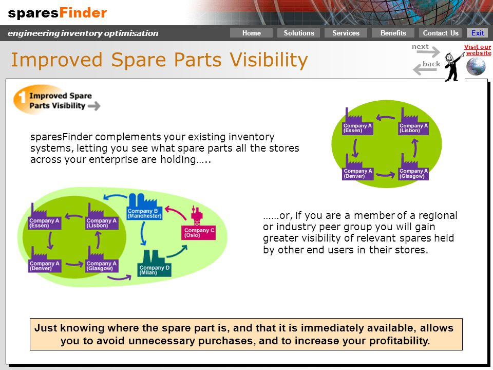 sparesFinder Contact Us Services SolutionsBenefits engineering inventory optimisation next back Visit our website Home Exit Improved Spare Parts Visibility ……or, if you are a member of a regional or industry peer group you will gain greater visibility of relevant spares held by other end users in their stores.