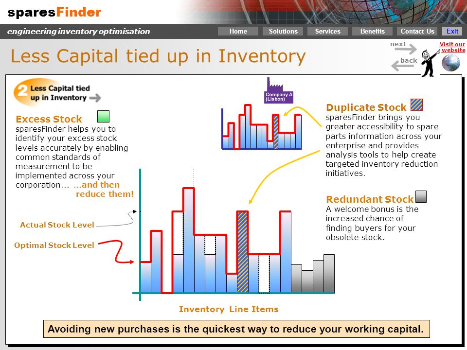 sparesFinder Contact Us Services SolutionsBenefits engineering inventory optimisation next back Visit our website Home Exit Optimal Stock Level Actual