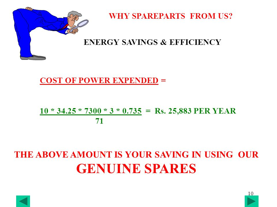 10 WHY SPAREPARTS FROM US. COST OF POWER EXPENDED = 10 * 34.25 * 7300 * 3 * 0.735 = Rs.