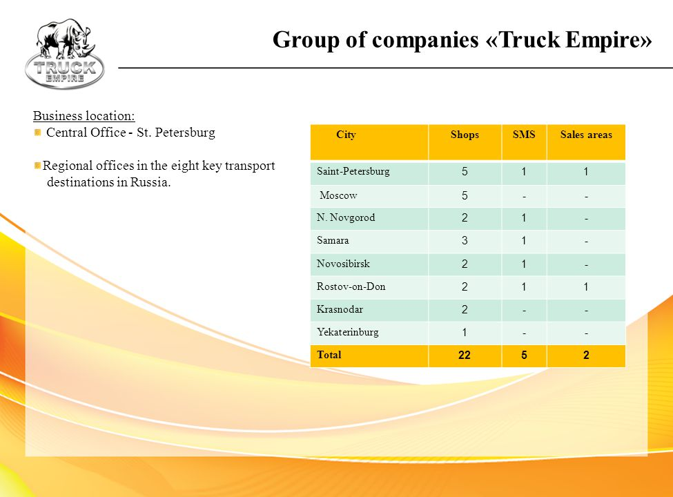 Group of companies «Truck Empire» Business location: Central Office - St. Petersburg Regional offices in the eight key transport destinations in Russi