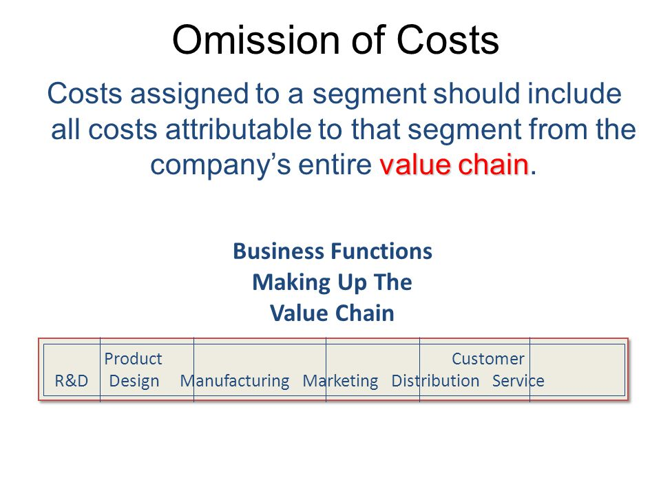 Omission of Costs value chain Costs assigned to a segment should include all costs attributable to that segment from the companys entire value chain.