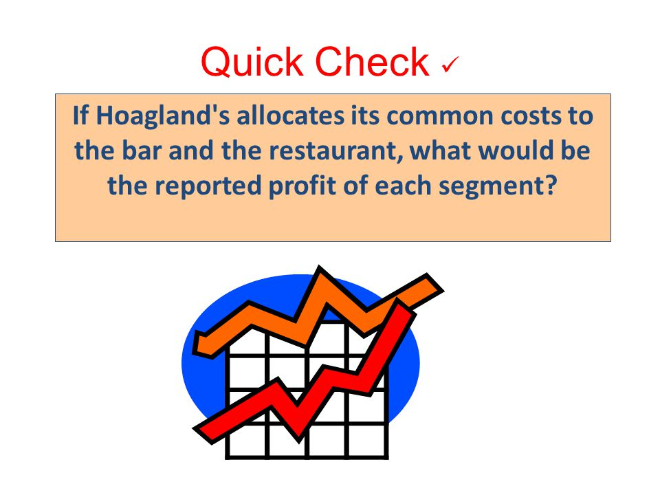 Quick Check If Hoagland's allocates its common costs to the bar and the restaurant, what would be the reported profit of each segment? 10-169