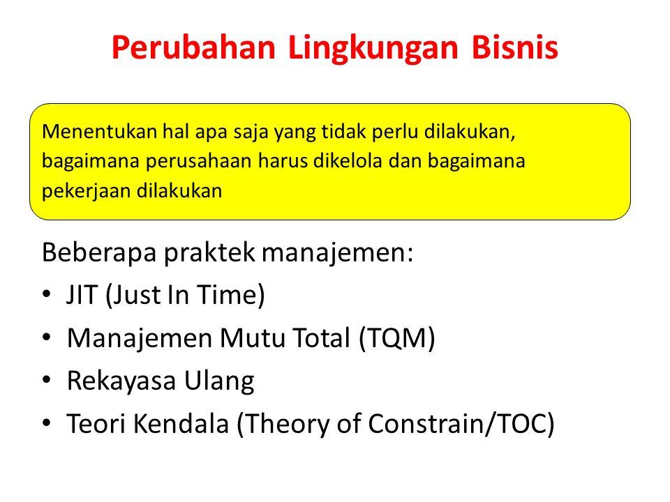 Perubahan Lingkungan Bisnis Beberapa praktek manajemen: JIT (Just In Time) Manajemen Mutu Total (TQM) Rekayasa Ulang Teori Kendala (Theory of Constrai