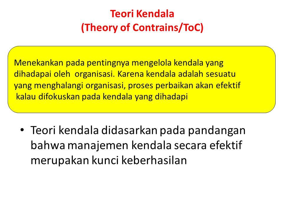 Teori Kendala (Theory of Contrains/ToC) Teori kendala didasarkan pada pandangan bahwa manajemen kendala secara efektif merupakan kunci keberhasilan Me