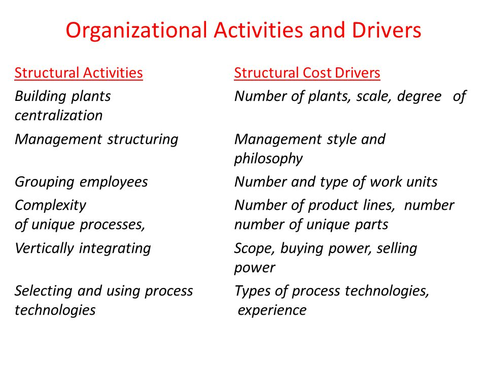 Organizational Activities and Drivers Structural ActivitiesStructural Cost Drivers Building plantsNumber of plants, scale, degree of centralization Ma