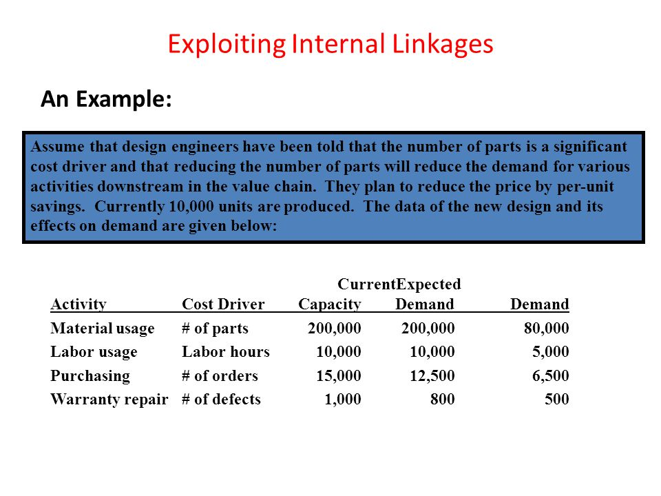 Exploiting Internal Linkages An Example: Assume that design engineers have been told that the number of parts is a significant cost driver and that re