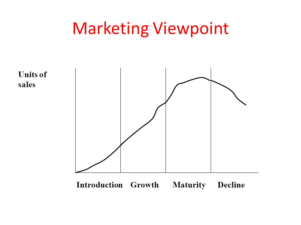 Marketing Viewpoint Units of sales Introduction Growth Maturity Decline