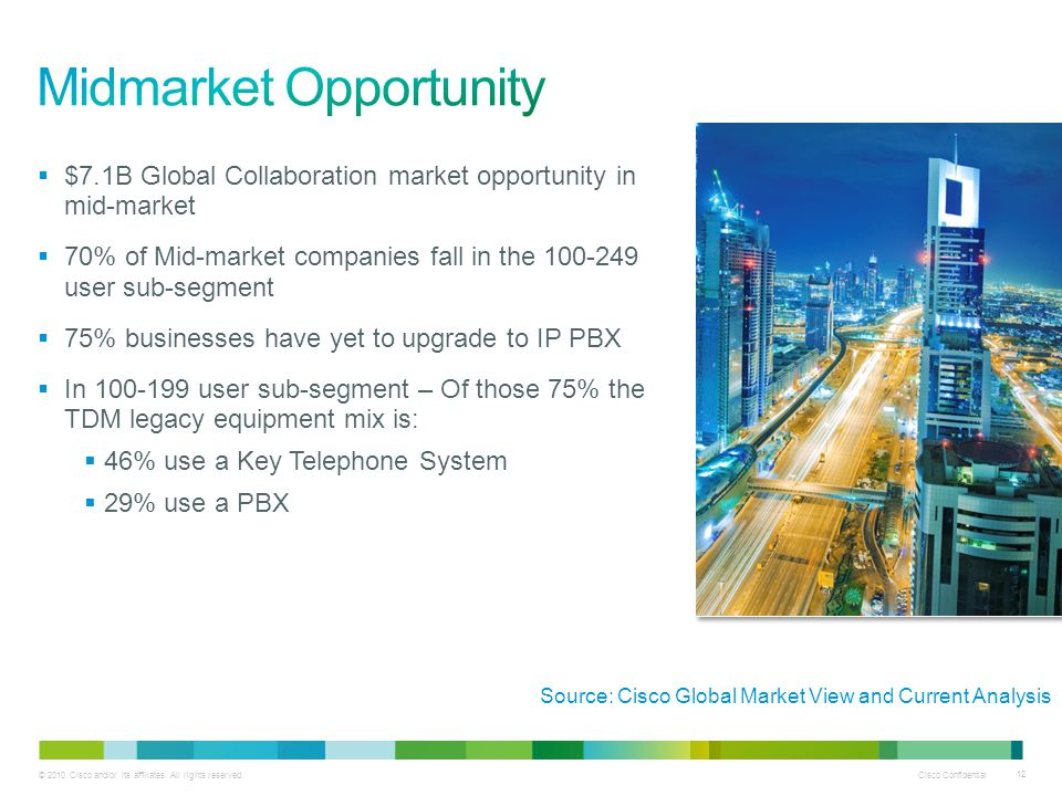 © 2010 Cisco and/or its affiliates. All rights reserved. Cisco Confidential 12 $7.1B Global Collaboration market opportunity in mid-market 70% of Mid-