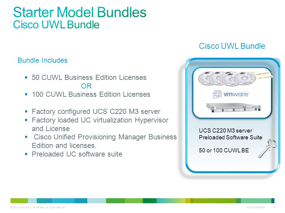 © 2010 Cisco and/or its affiliates. All rights reserved. Cisco Confidential 25 UCS C220 M3 server Preloaded Software Suite 50 or 100 CUWL BE Cisco UWL
