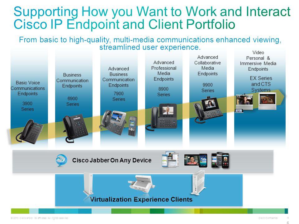 Cisco Confidential 7 © 2010 Cisco and/or its affiliates.
