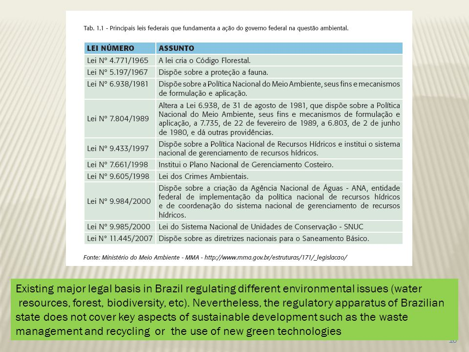 16 Existing major legal basis in Brazil regulating different environmental issues (water resources, forest, biodiversity, etc). Nevertheless, the regu
