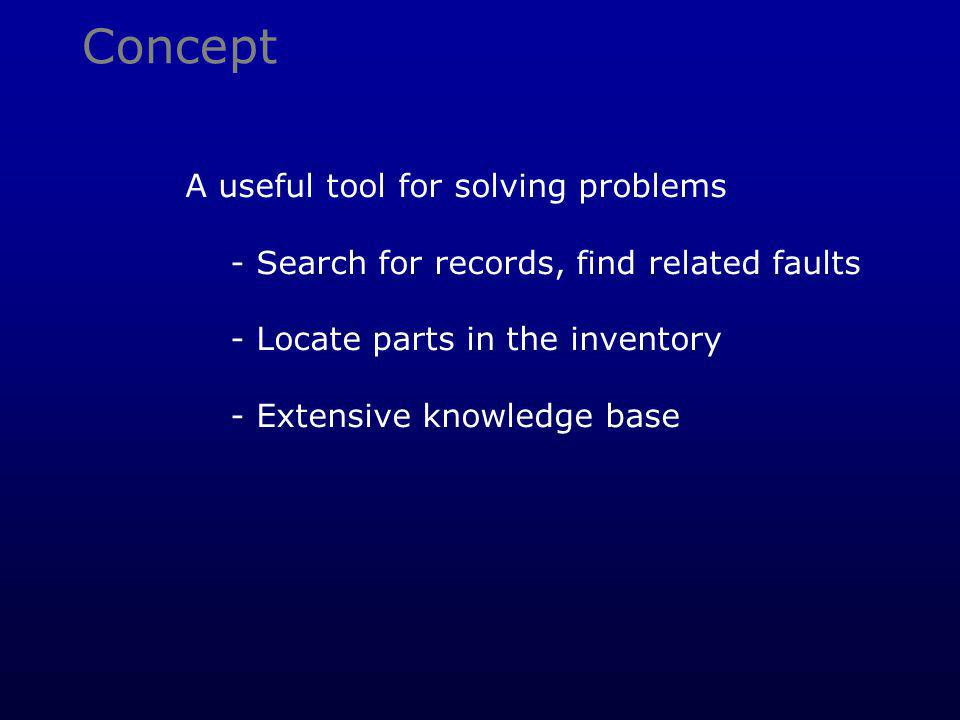 Concept A useful tool for solving problems - Search for records, find related faults - Locate parts in the inventory - Extensive knowledge base