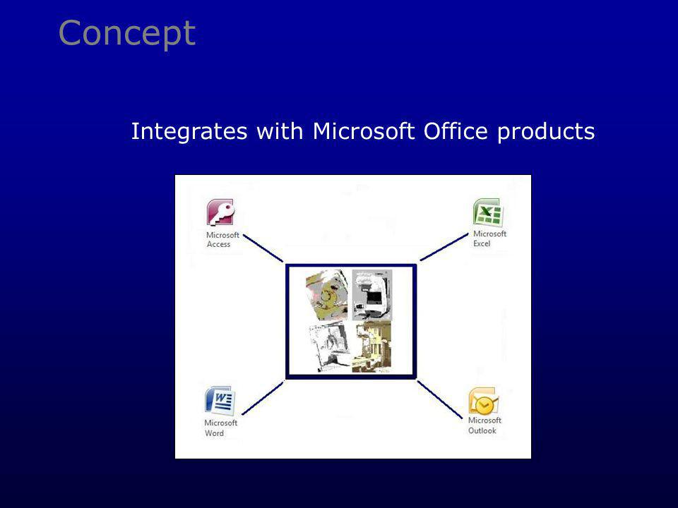 Concept Integrates with Microsoft Office products