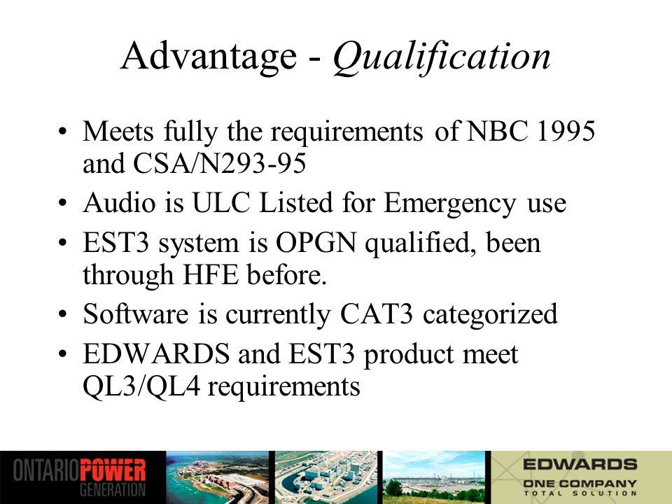 Advantage – Cost Effective Non-nuclear grade.