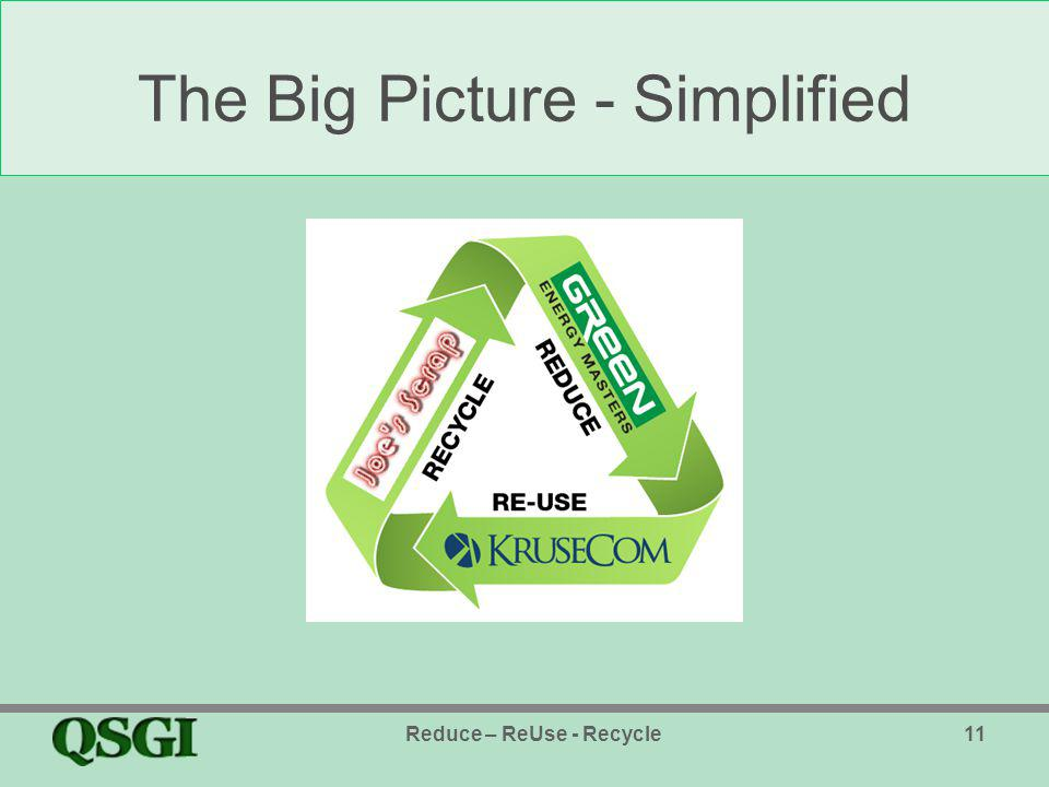 The Big Picture - Simplified Reduce – ReUse - Recycle11