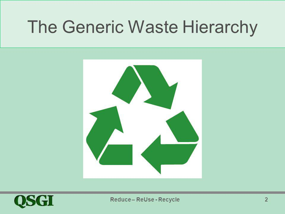 The Generic Waste Hierarchy Reduce – ReUse - Recycle2