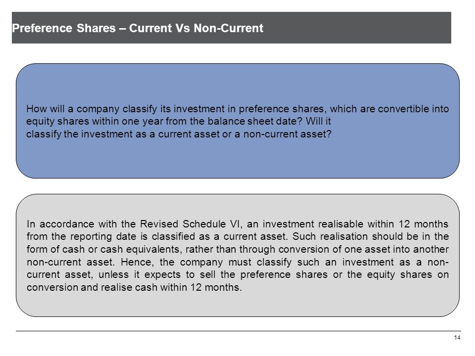 Preference Shares – Current Vs Non-Current 14 How will a company classify its investment in preference shares, which are convertible into equity share