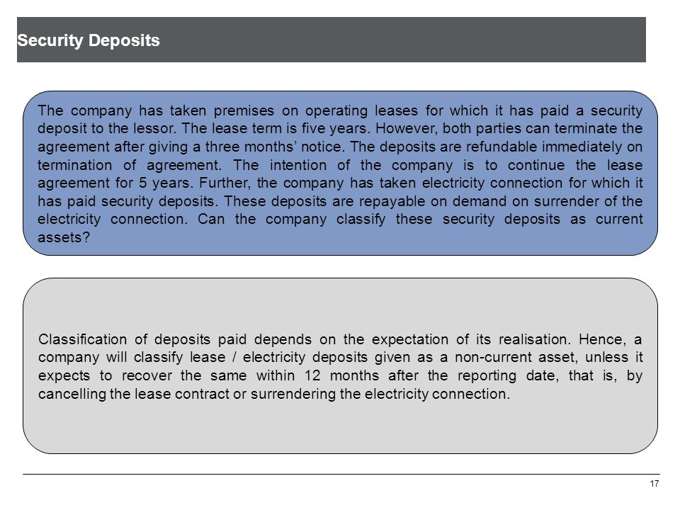 Security Deposits 17 The company has taken premises on operating leases for which it has paid a security deposit to the lessor. The lease term is five