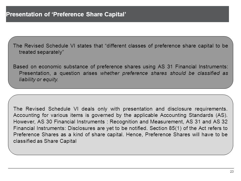 Presentation of Preference Share Capital 23 The Revised Schedule VI states that different classes of preference share capital to be treated separately