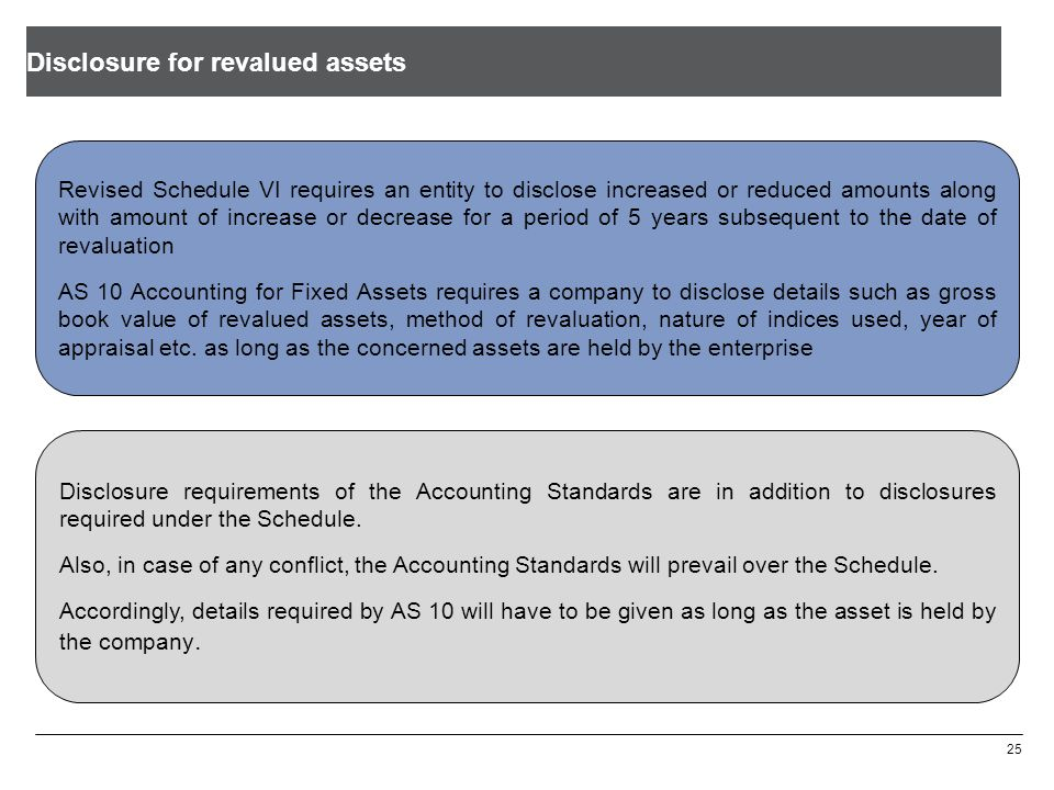Disclosure for revalued assets 25 Revised Schedule VI requires an entity to disclose increased or reduced amounts along with amount of increase or dec