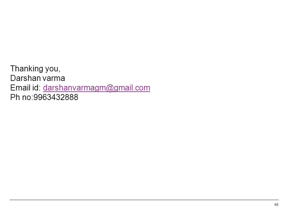 48 Thanking you, Darshan varma Email id: darshanvarmagm@gmail.comdarshanvarmagm@gmail.com Ph no:9963432888