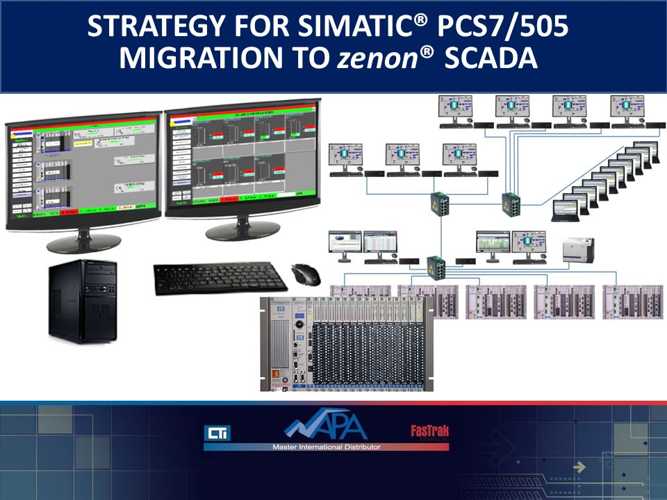 What is Simatic®PCS7/505 .