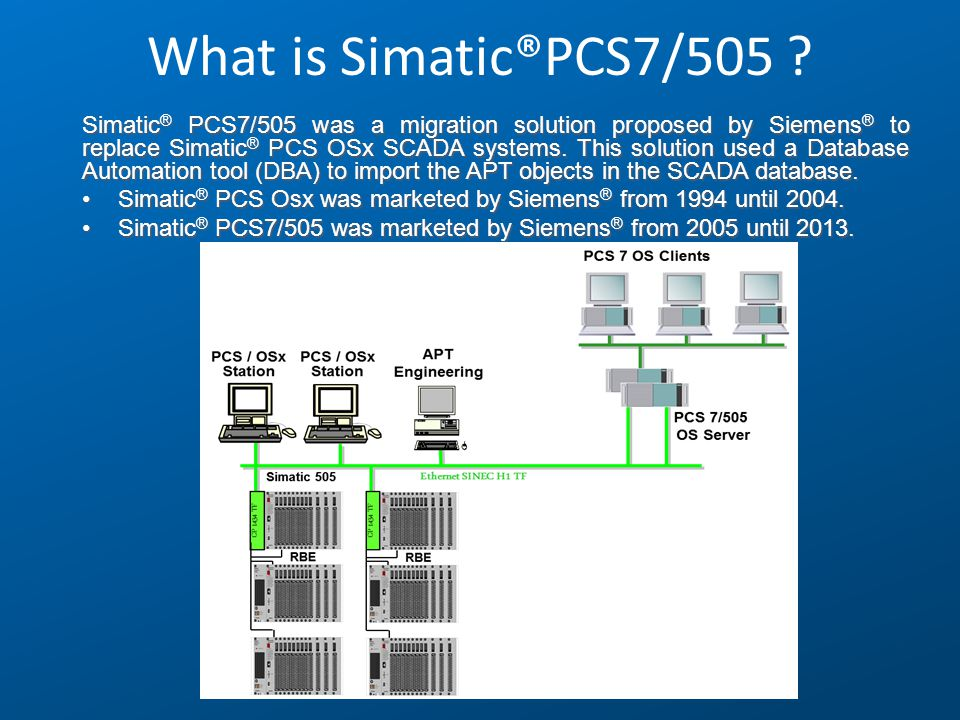 Todays situation Simatic ® Simatic ® PCS7/505 is phased out by SIEMENS ® It is thus getting hard to obtain spare parts and not possible to order new licenses Users are looking for replacement solutions: Simatic ®On the Control Level (Simatic ® 505 CPUs are obsolete) On the Programming Level (Tisoft ® and APT ® are obsolete) On the network Level (Sinec ® H1 is obsolete) On the SCADA Level (Simatic ® PCS7/505 is discontinued) What are your options?