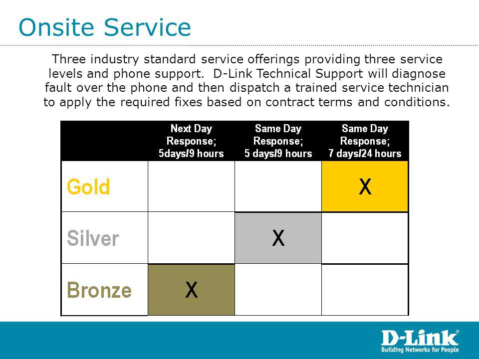 Onsite Service Three industry standard service offerings providing three service levels and phone support. D-Link Technical Support will diagnose faul