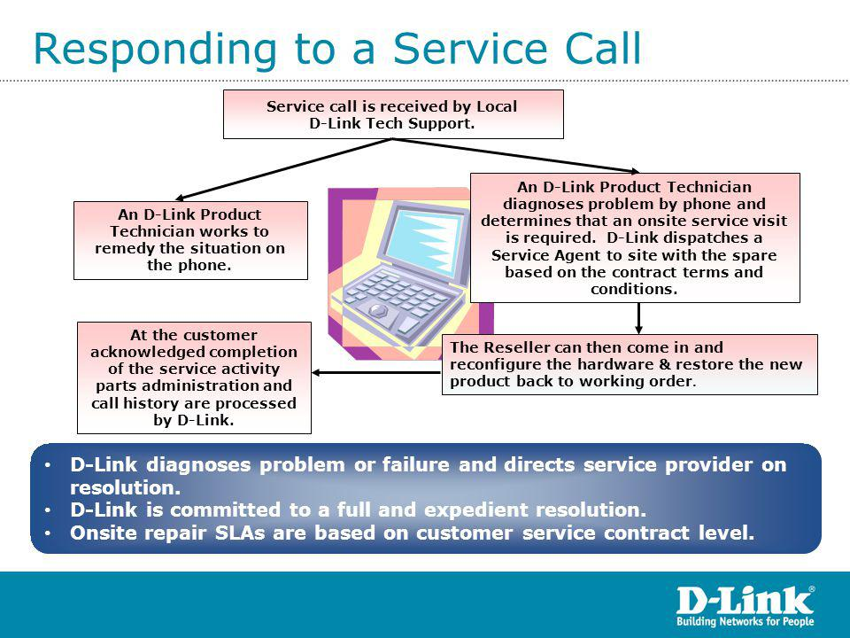 Responding to a Service Call Service call is received by Local D-Link Tech Support.